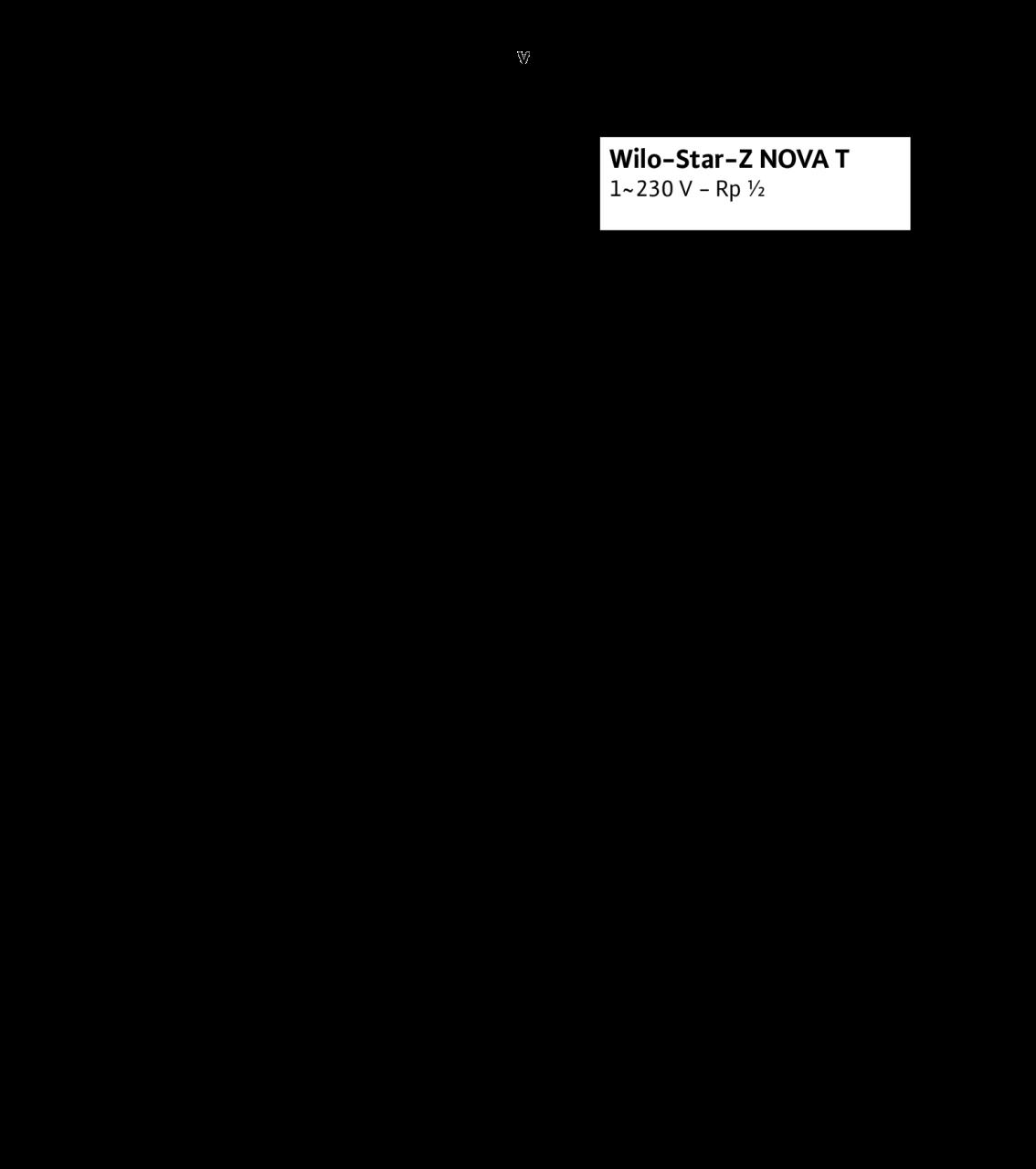 Wilo Star-Z NOVA - výkonová křivka